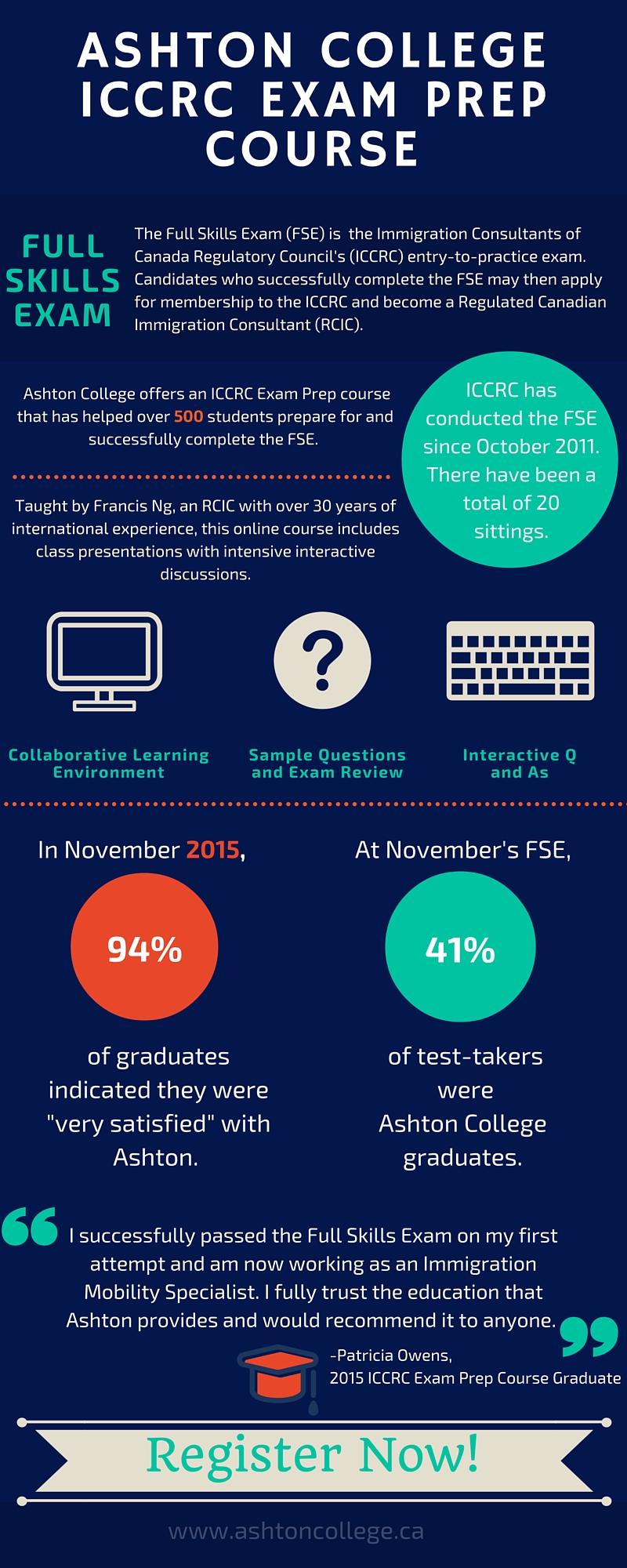 ICCRC Exam Prep Course