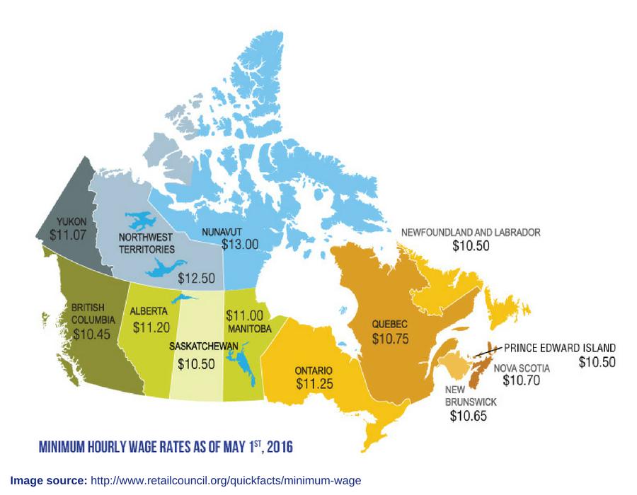 minimum wage in Canada
